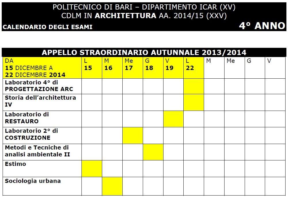 Poliba Calendario.Dicar Aup Azione Universitaria Politecnico Di Bari